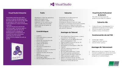 Fiche produit_Visual studio_enterprise