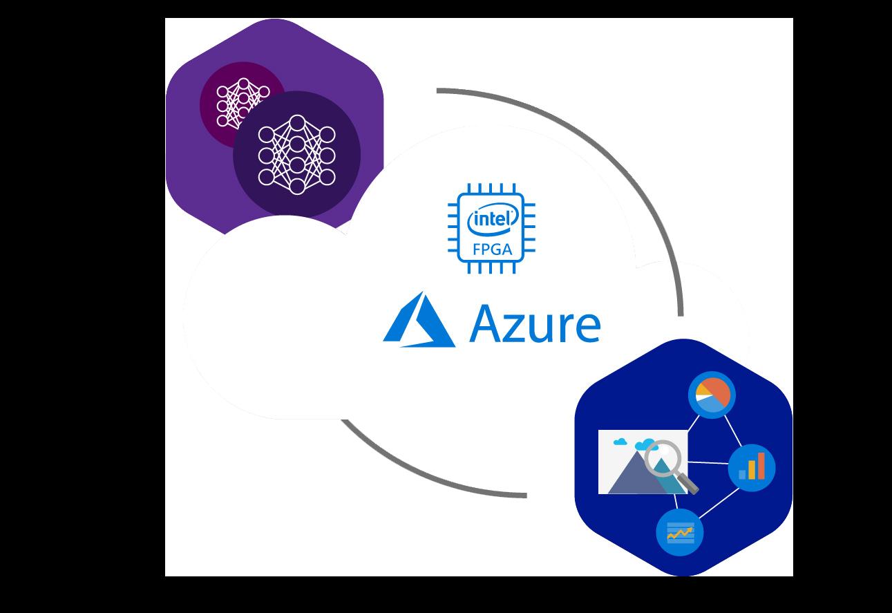 Intel-Azure-Cloud_DETOURAGE
